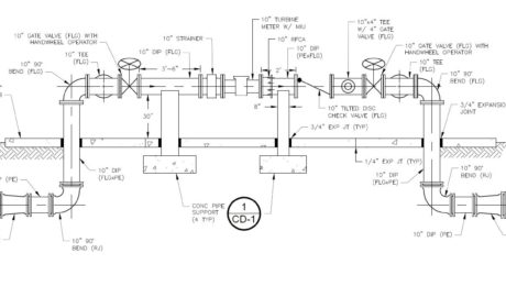 Margate Potable Water Interconnect Design and Services During Construction