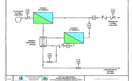 Lake Worth Water Treatment Plant RO Membrane Element Replacement Evaluation and Selection